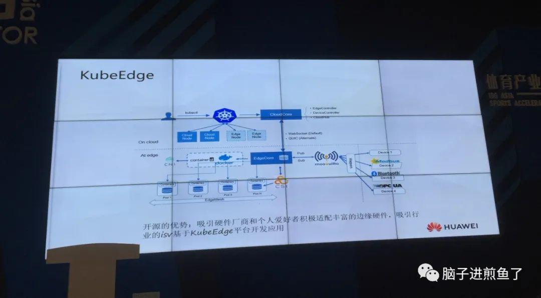 快速了解 2020 Gopher Meetup 深圳站
