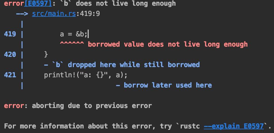 生命周期编译错误