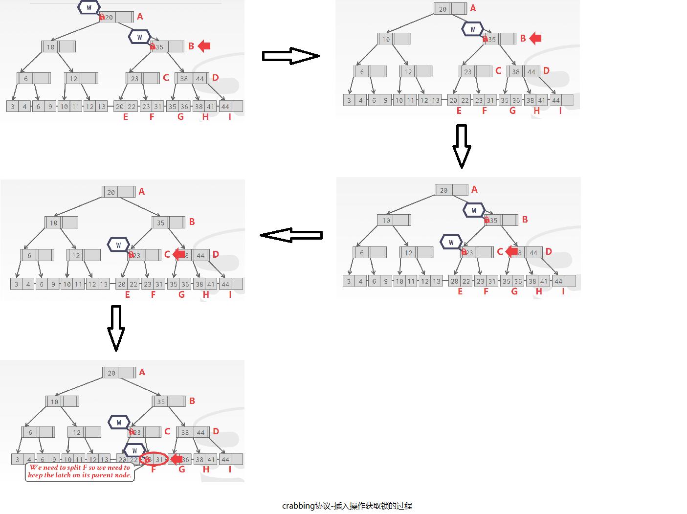 lab2_6-crabbing_protol_insert.png