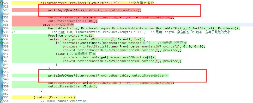 覆盖率优化-消除重复代码2