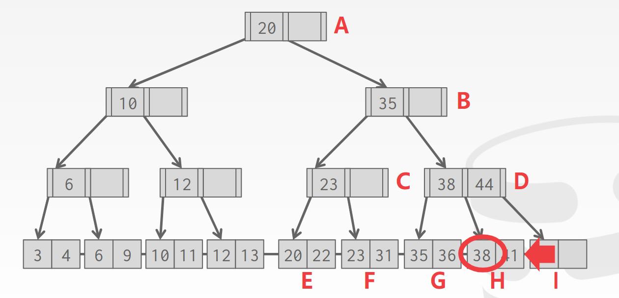 lab2_2_find.PNG