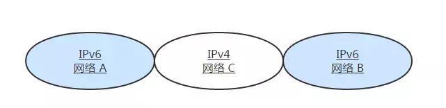 太厉害了,终于有人能把TCP/IP 协议讲的明明白白了