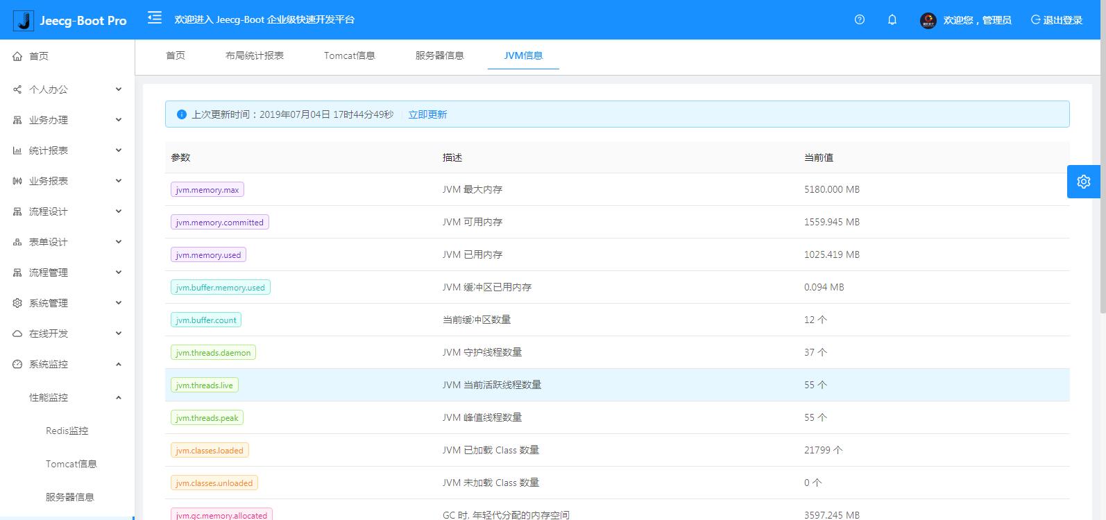 基于SpringBoot 低代码开发平台,Jeecg-Boot 2.1.3 大屏(图8)