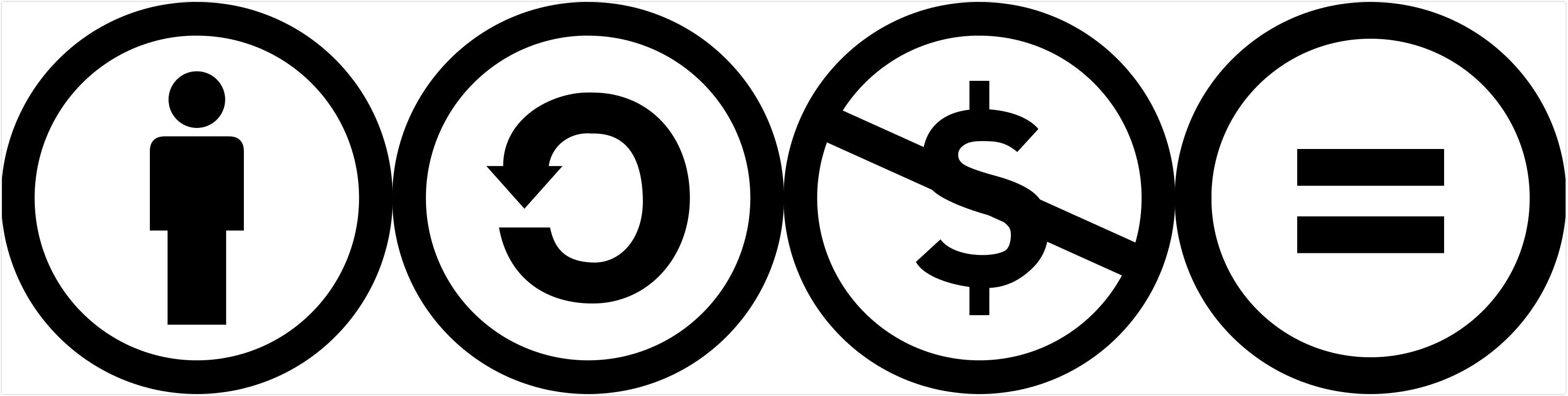 4种权利对应的图标