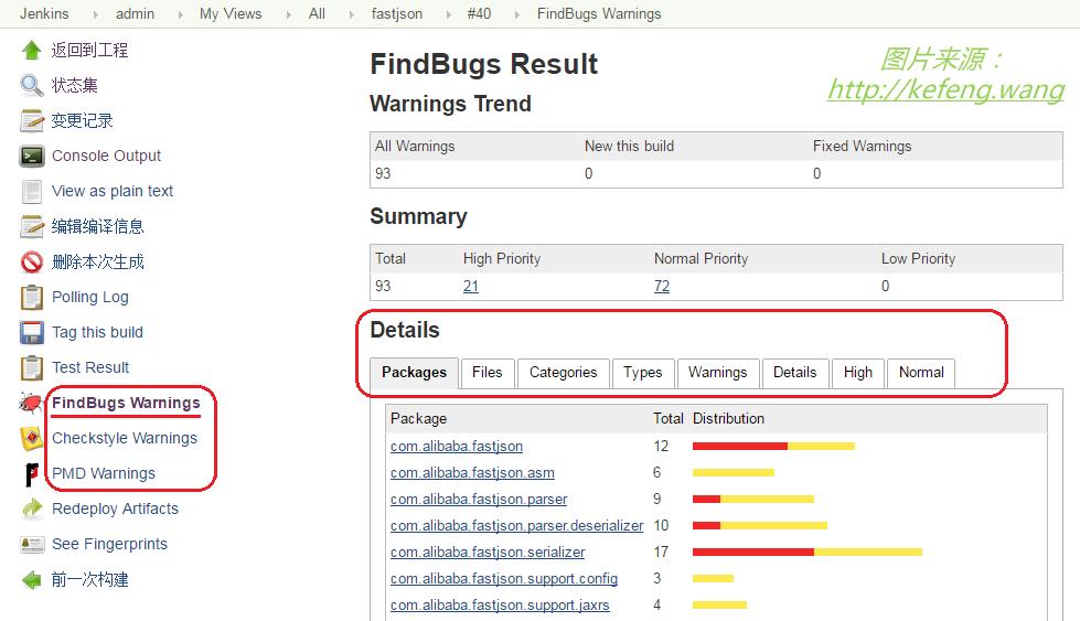 jenkins findbugs report