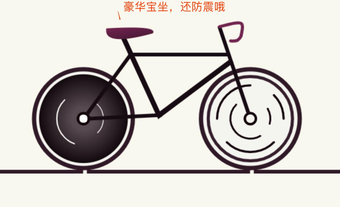 每周动画一点点之canvas自行车的坐位分解图,quadraticCurveTo