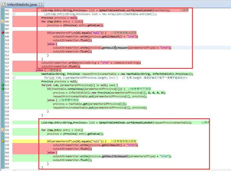 覆盖率优化-消除重复代码