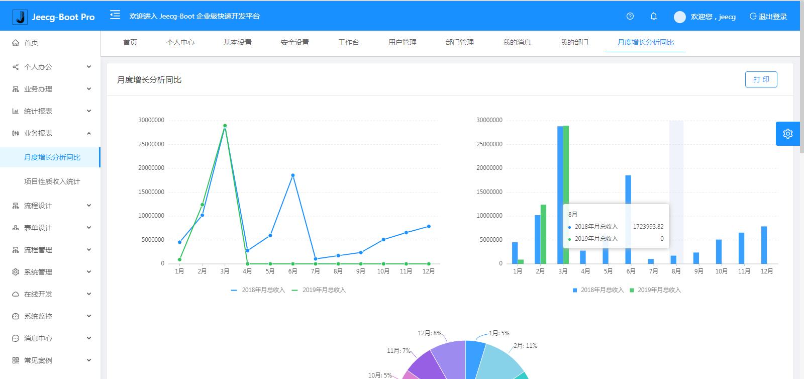 JeecgBoot 2.4.3版本发布,企业级低代码平台(图11)