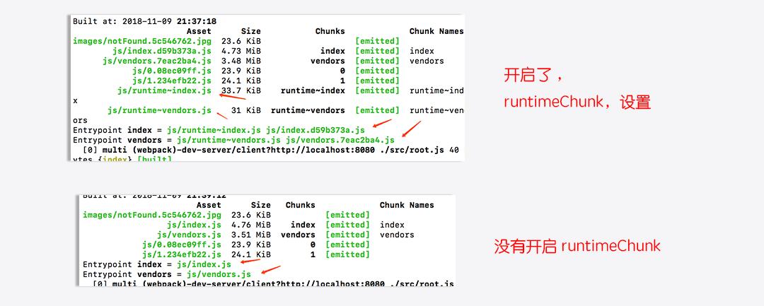 Webpack配置详解,webpack 中文文档| webpack 中文网,公ZH:honeyBadger8