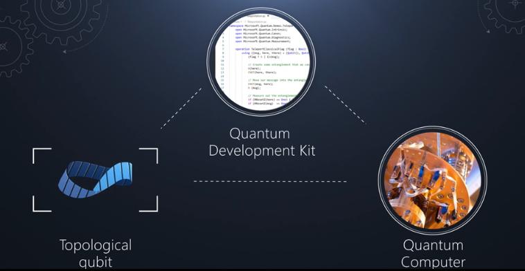 微软宣布开源量子开发工具包
