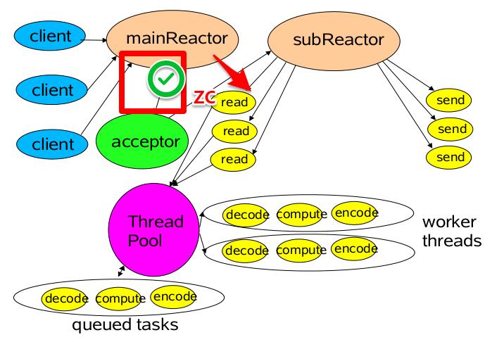 多 Reactor 多线程模型