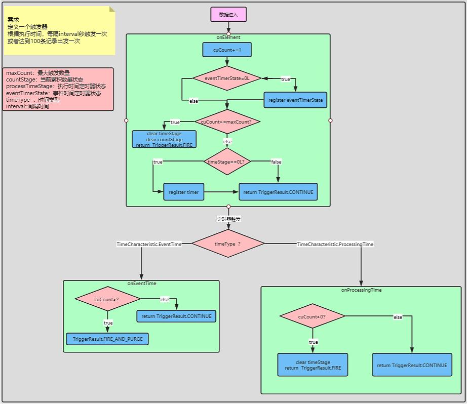 案例逻辑图.png