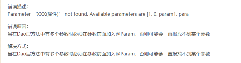 Mybatis】出现Parameter 'eName' not found  Available