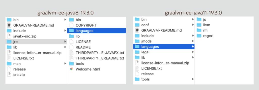GraalVM 19.3正式发布,提供JDK 11 与 ARM64 架构支持