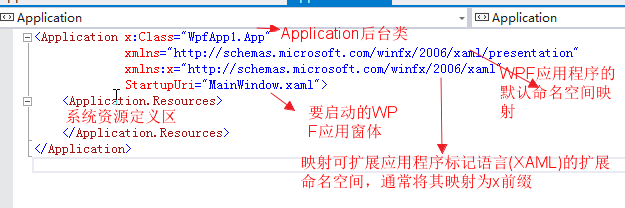 WPF入门教程系列二——Application介绍