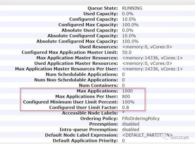 YARN——容量调度中决定用户资源的几个参数