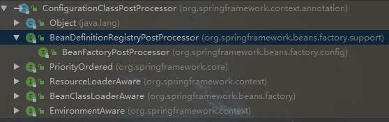 ConfigurationClassPostProcessor