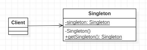 单例模式结构图