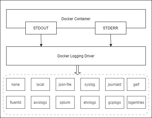 docker-log-driver.png