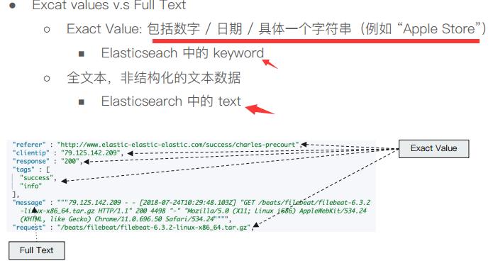 Elasticsearch简单学习6:入门学习-3 - 知识在于分享- OSCHINA