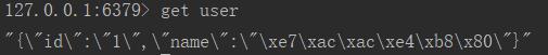 Redis和spring缓存插图