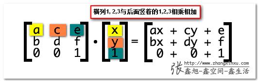 矩阵计算的同色标注