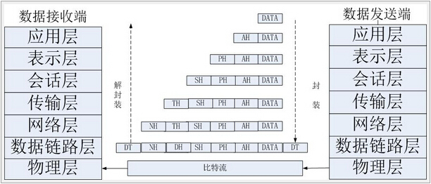 【TCP协议】(1)---TCP协议详解