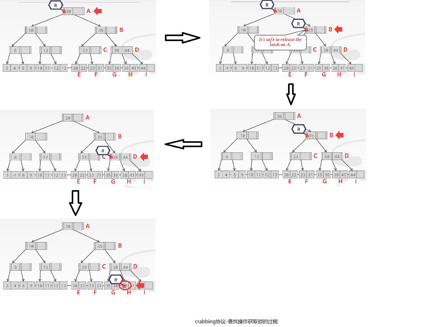 lab2_5_crabbing_protol_find.png