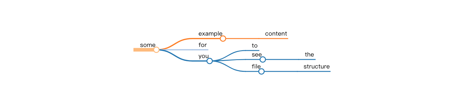 simple-mind-map-examples-txtmap-preview.png