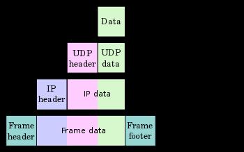 图片来自 Wiki