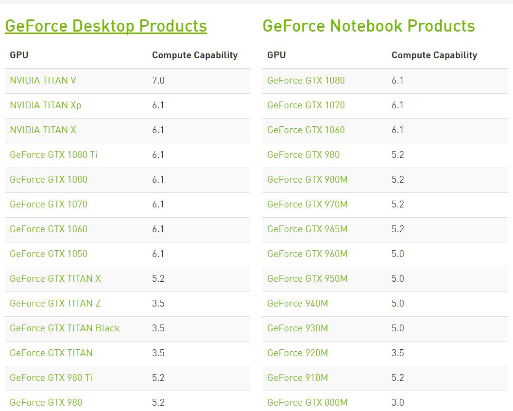 cuda-enabled nvidia GeForce cc