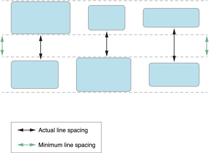 minimumLineSpacing