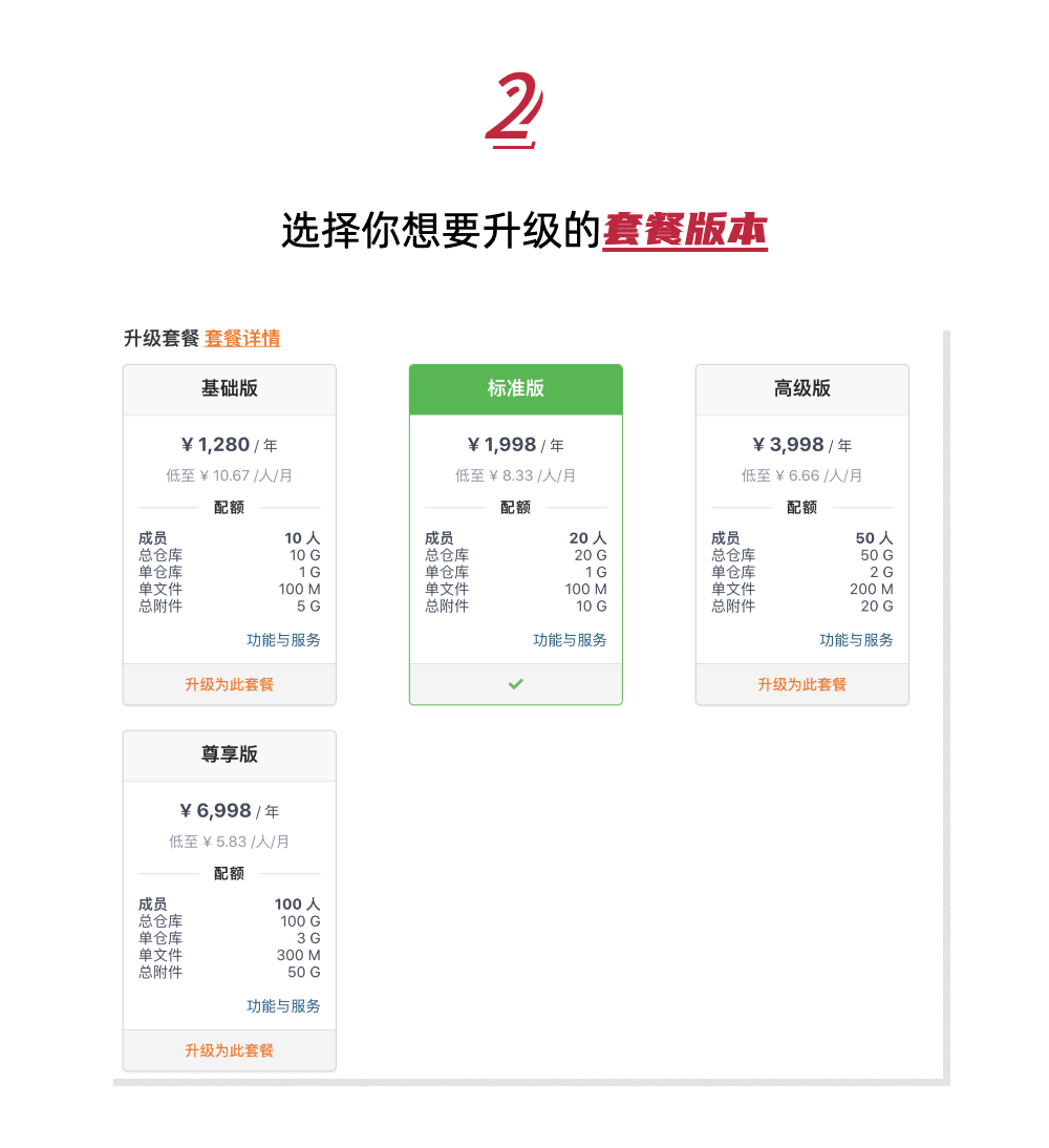 Gitee 企业版双十一钜惠,最多免费送 2 个月使用时长