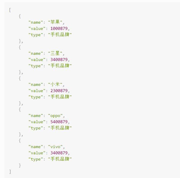 大屏设计器新版本v2.3发布—积木报表官网(图6)