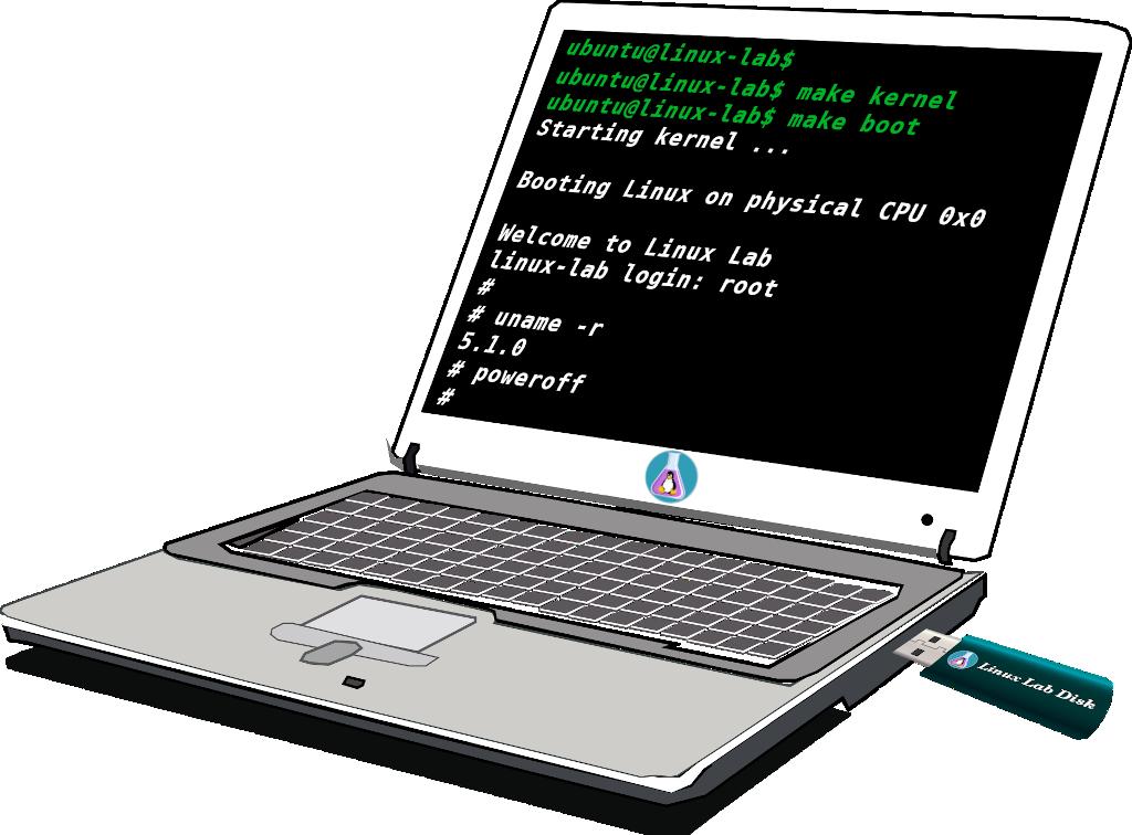 Linux Lab Disk Demo