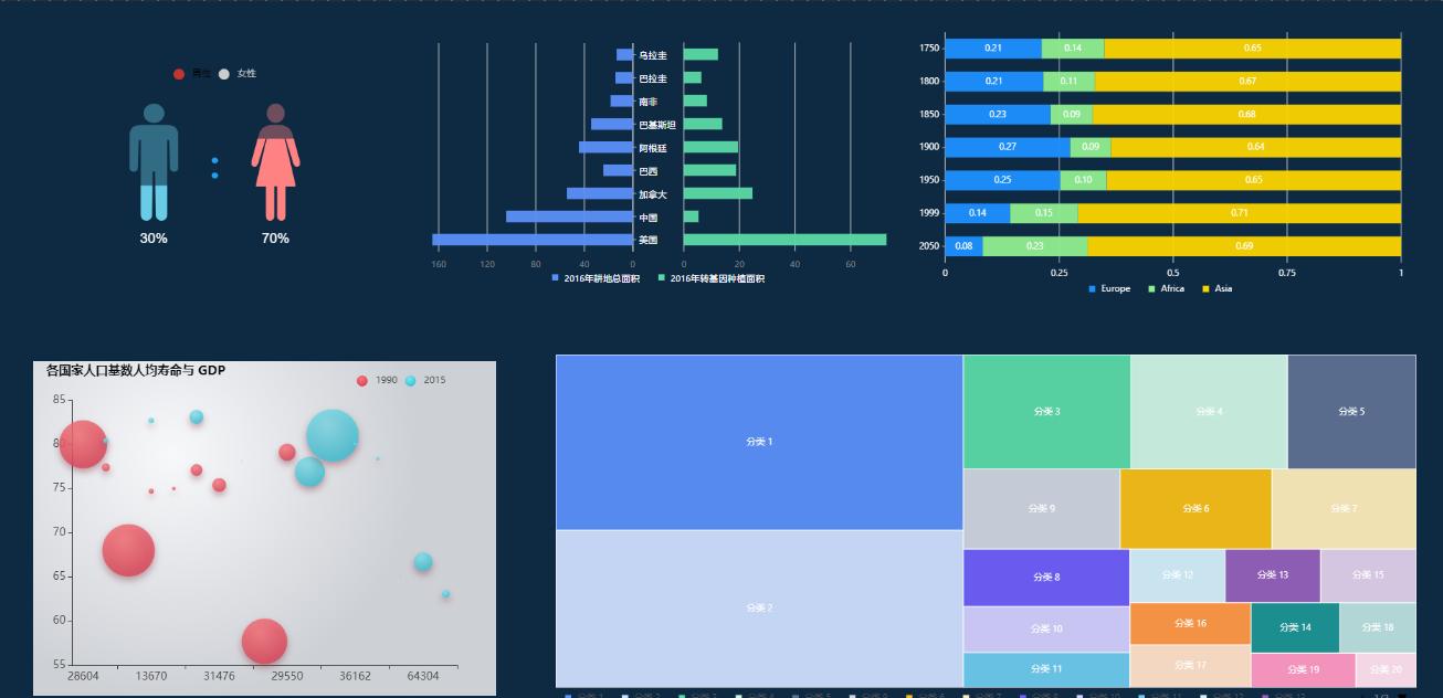 大屏设计器新版本v2.3发布—积木报表官网(图9)