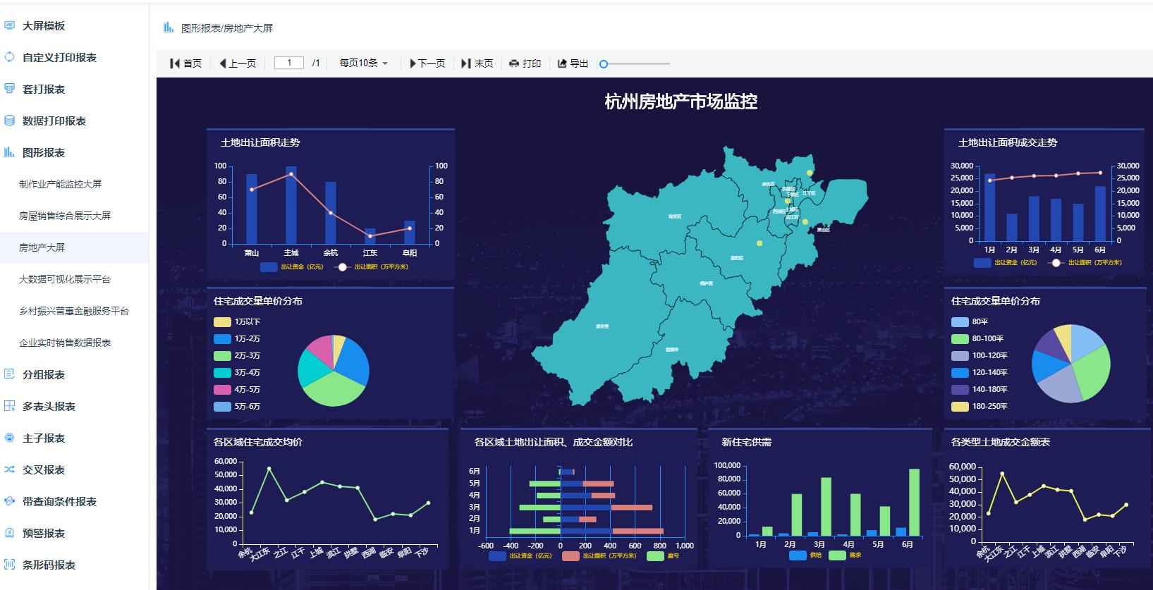 JimuReport积木报表1.3.4 版本发布,可视化报表工具(图7)