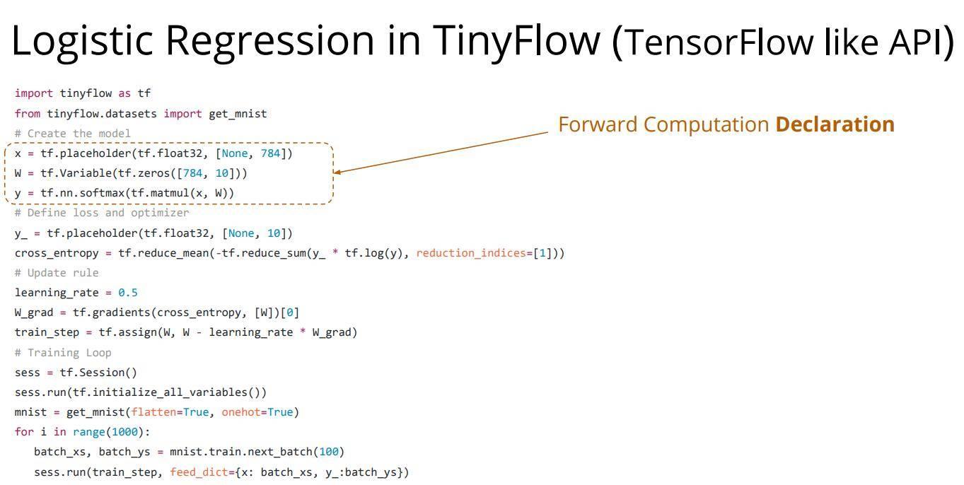 tinyflow-1