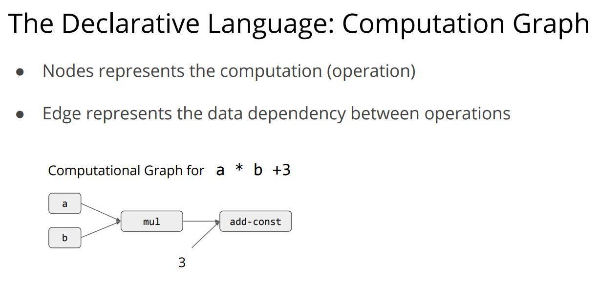 computation_graph1