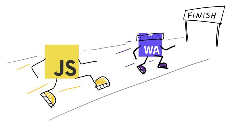 WebAssembly VS. JS