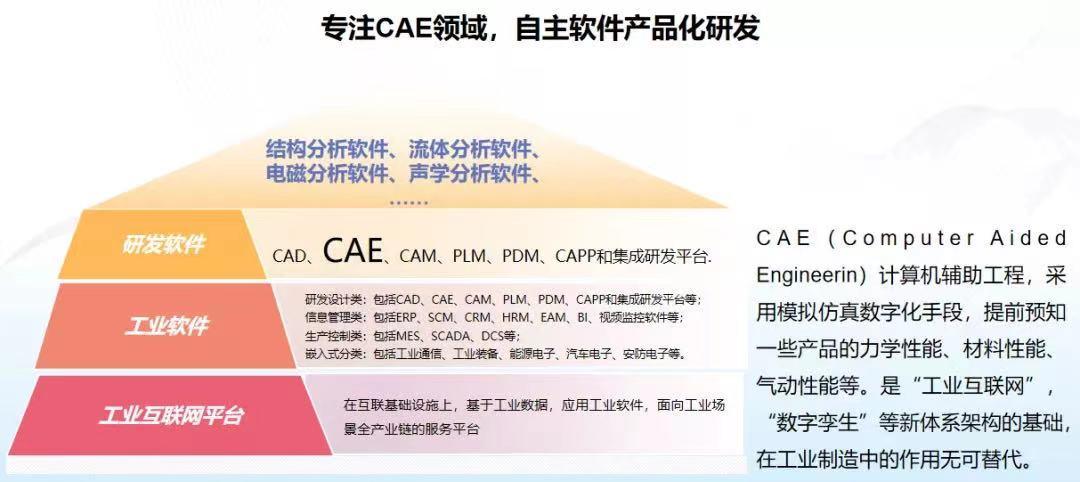 打造自主 CAE 软件开源社区,我们打算怎么做?