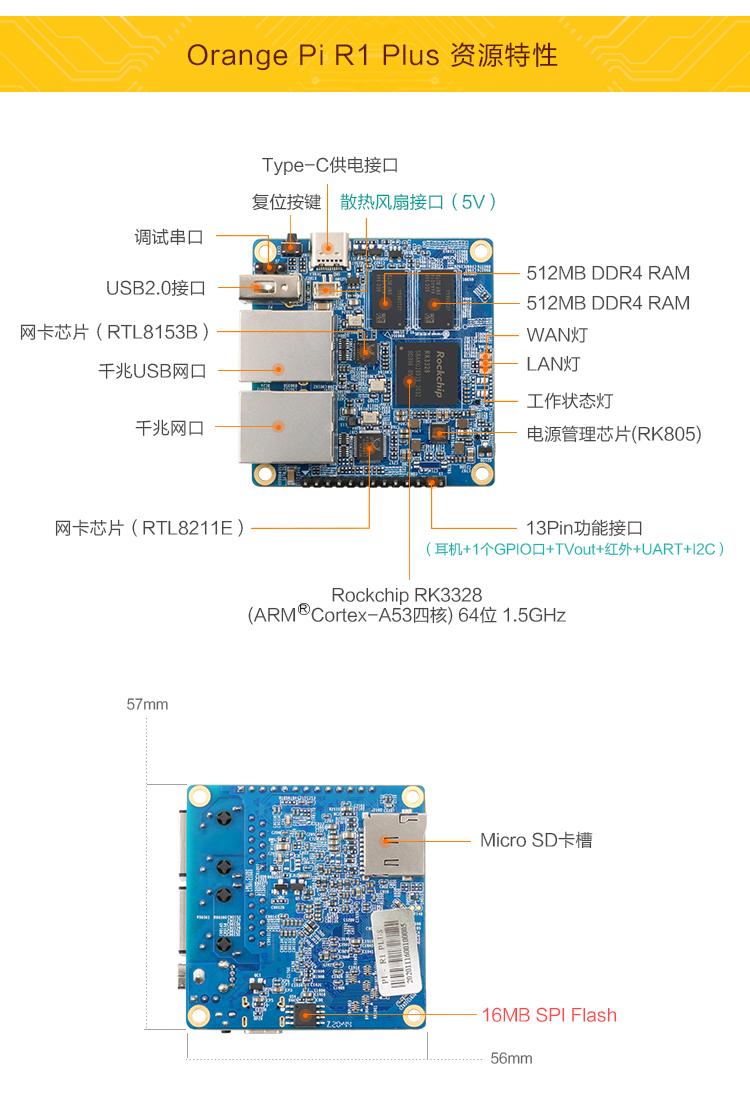 双千兆网口OrangePi R1 Plus开发板使用OpenWRT镜像挂载外接存储设备的两种方式