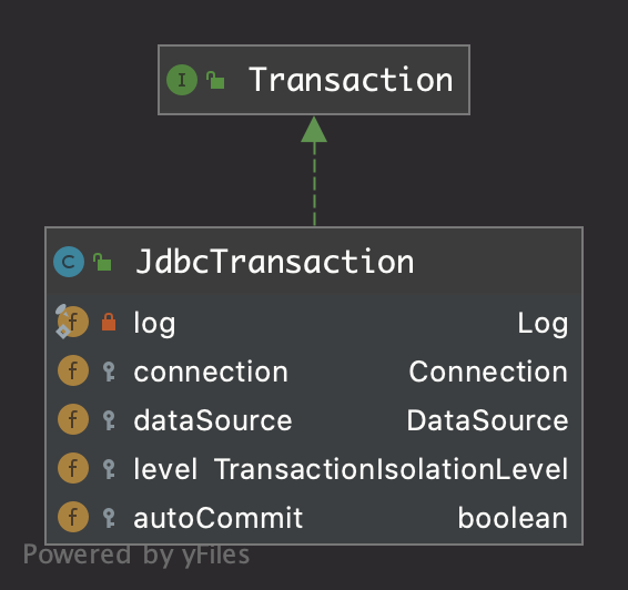 JdbcTransaction