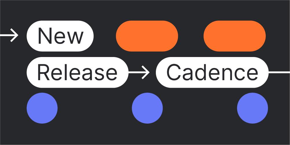 Kotlin 和 IntelliJ Kotlin 插件采用新发布节奏:日期驱动