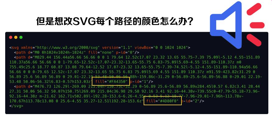 随时更改 SVG 每个路径的颜色