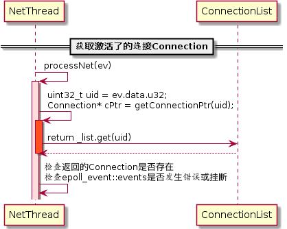 图(2-21)获取收到数据的Connection
