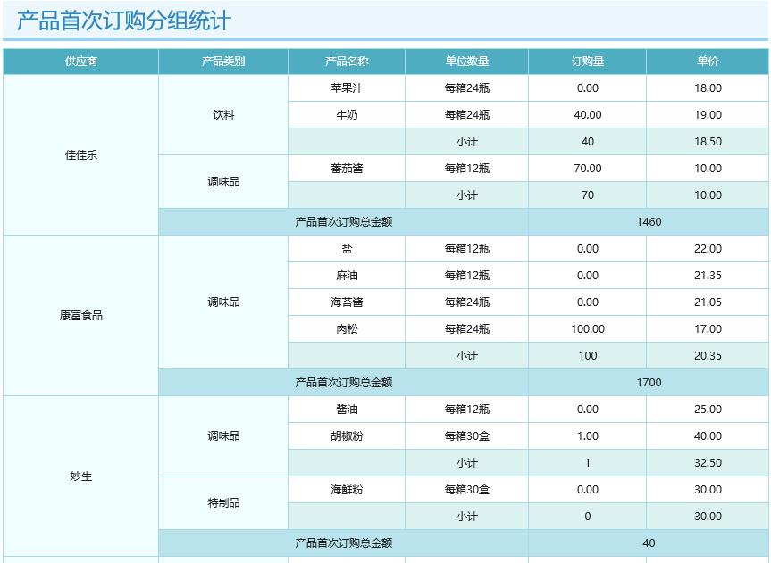 积木报表对比帆软报表有哪些区别?(图5)