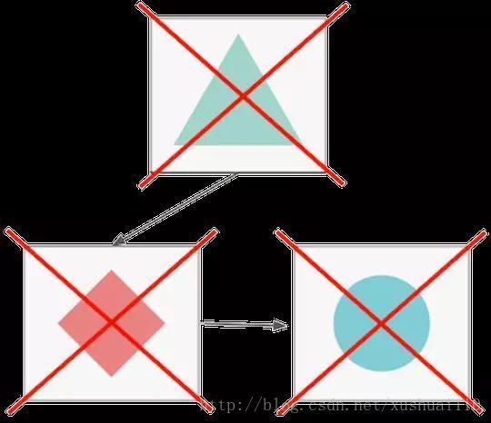 服務之間彼此依賴,在沒有故障切換邏輯的情況下,一起失敗。