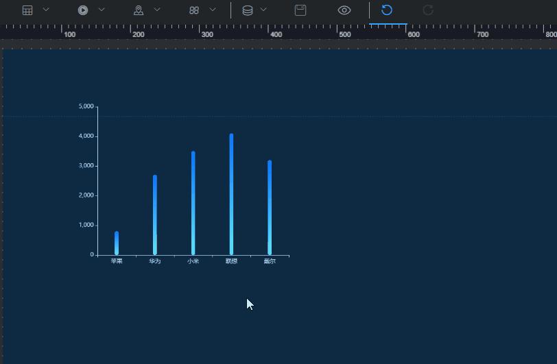 大屏设计器新版本v2.3发布—积木报表官网(图3)