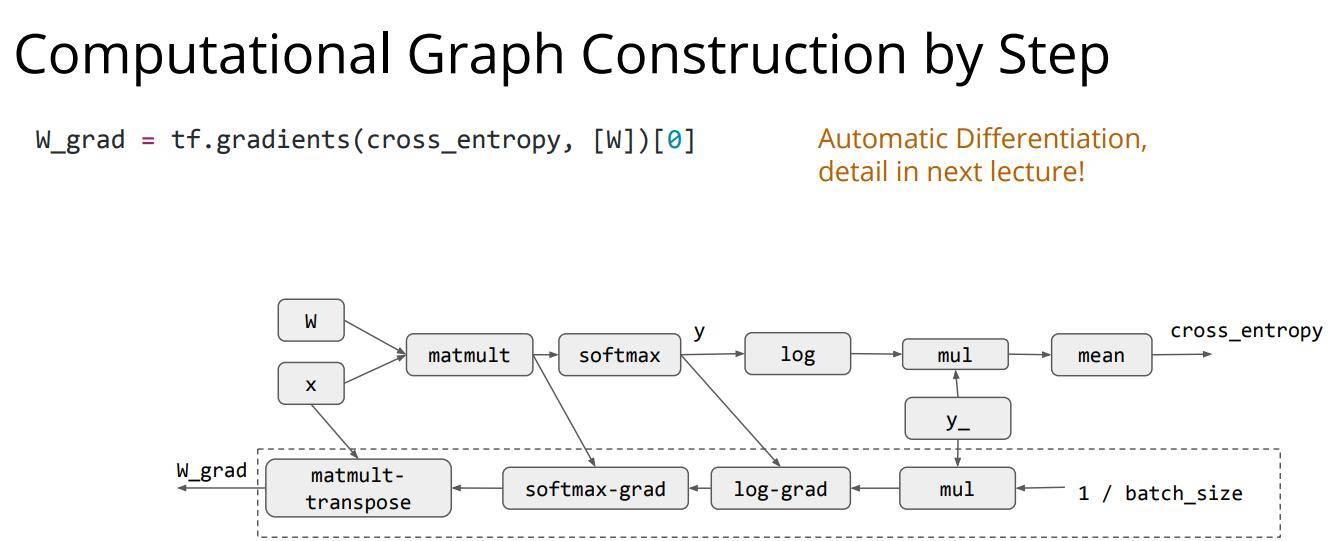 computation_graph4